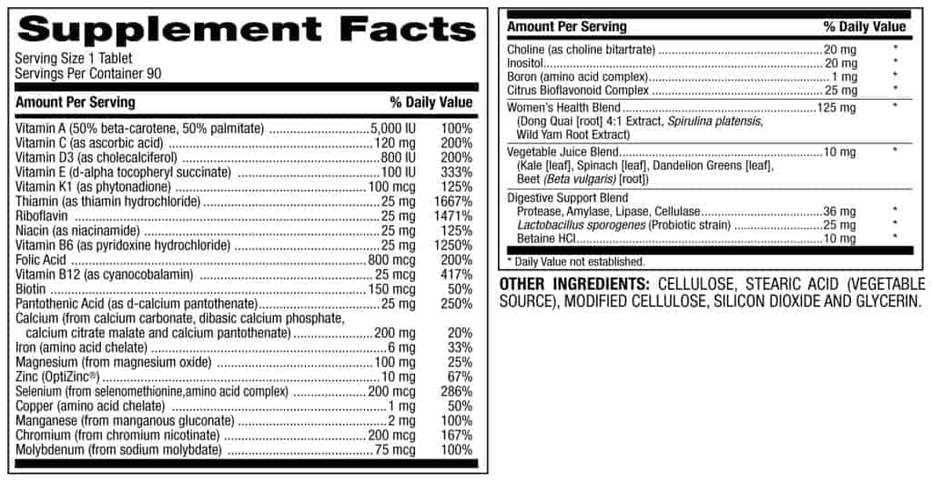 Womens Multi Daily Supplement Facts