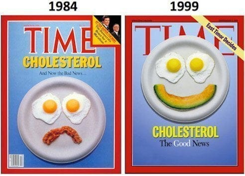 Cholesterol Gary Collins Fact vs. Fiction